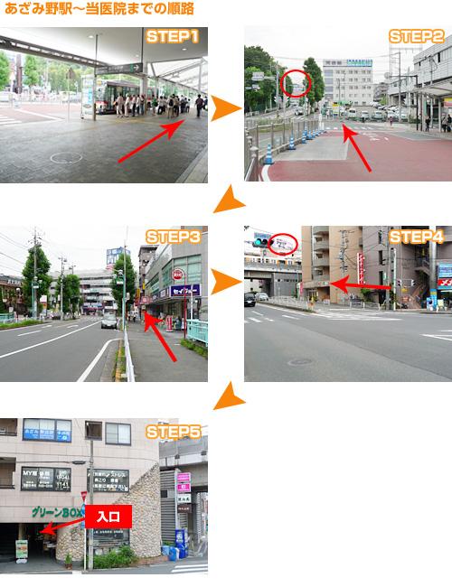 東急田園都市線改札を右手(市営地下鉄改札左を上り正面左の東急改札前をそのまま抜けて)から